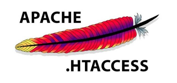 Как убрать расширения файлов из адресной строки, с помощь файла .htaccess.