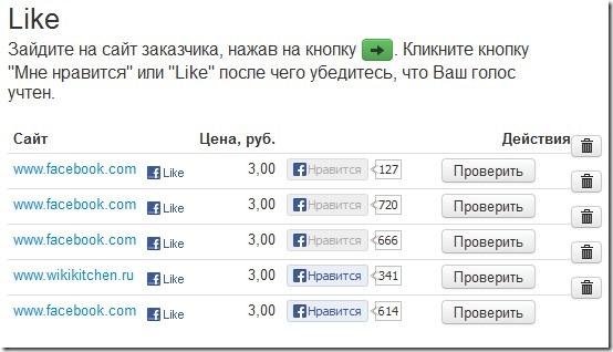 Cпособ заработать на своем аккаунте в социальных сетях
