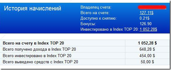 index-top20